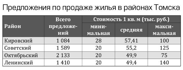 TNews822_21_2